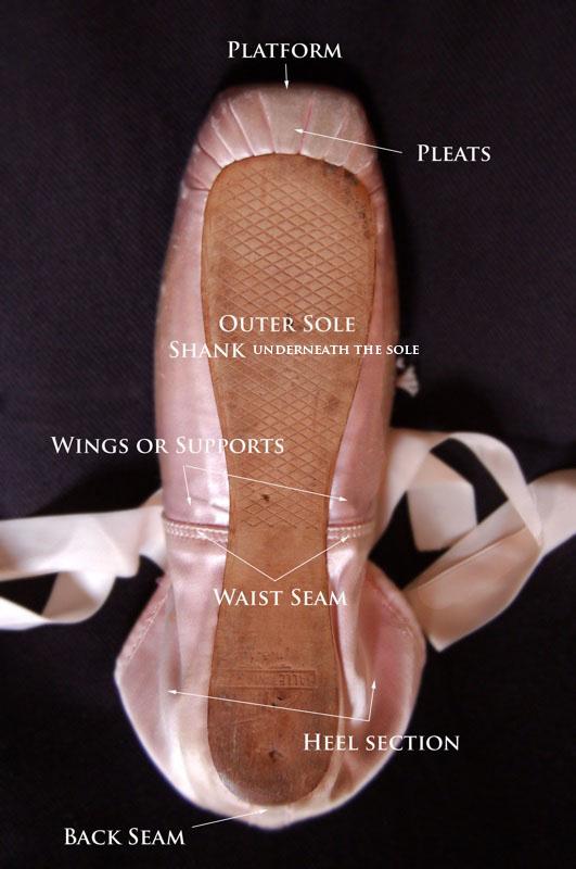 Do Bloch Ballet Shoes Run True To Size